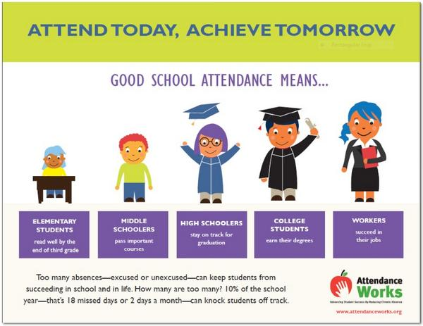 attend_today_achieve_tomorrow