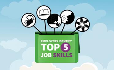 Top 5 Job Skills