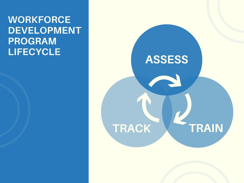 workforce dev program